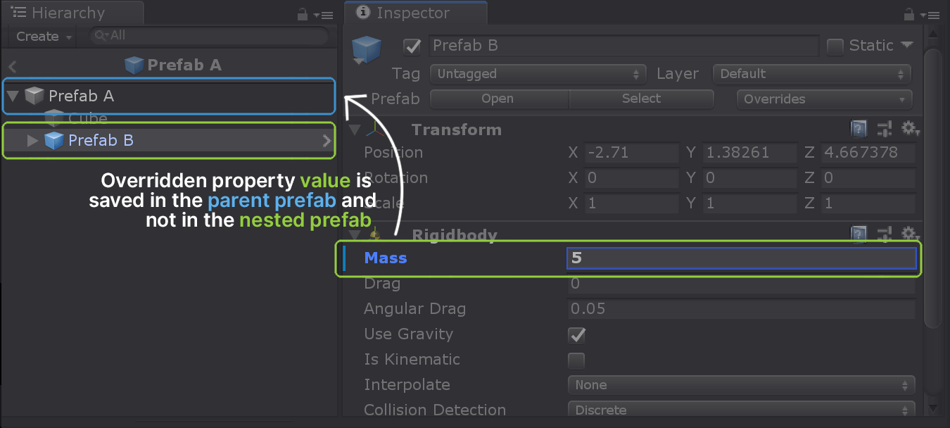 Overriding properties - Ultimate guide on Unity nested